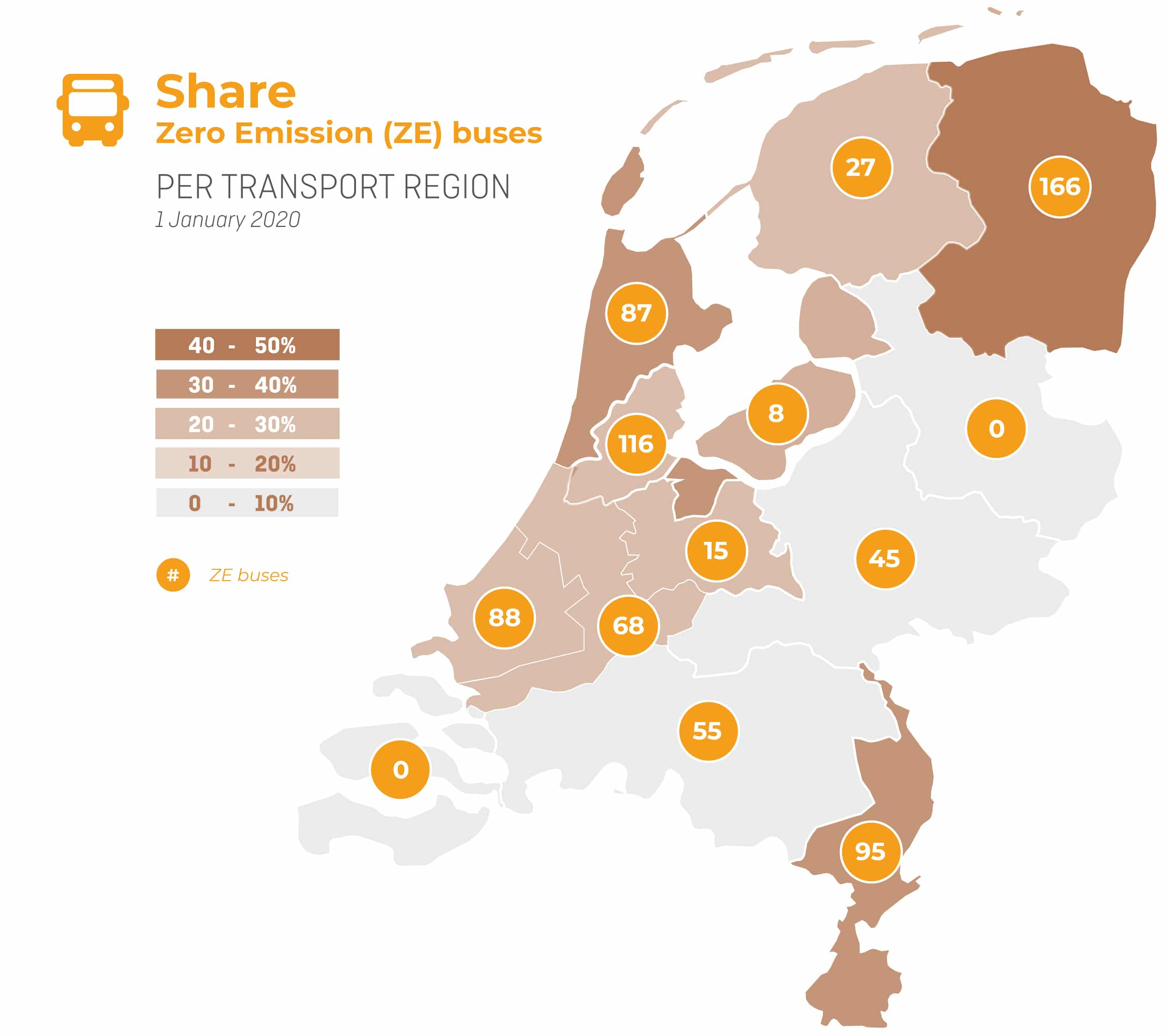 Share ZE buses Netherlands